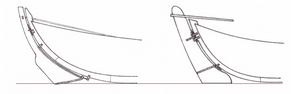 Fig. 4 Comparison of typical Norwegian (left) and Shetland (right) rudders and their hangings