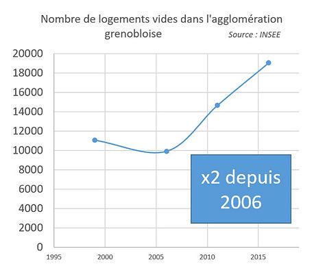 graphiques.jpg