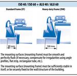 Monteringskarm ISO 40/60 + ALU 40/60
