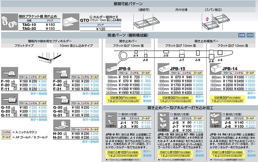 展開可能パターンGTO.jpg