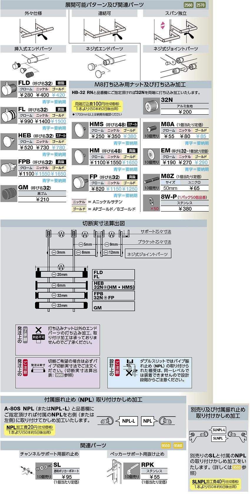 展開可能パターン及び関連BU-78S.jpg