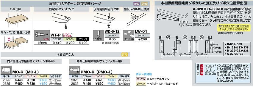 展開可能パターン及び関連A32.jpg