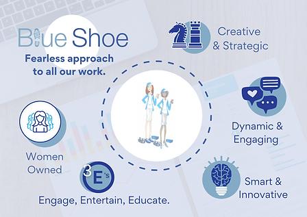 BlueShoe_Contact.png
