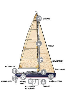 boat_m_Ikoner1.jpg