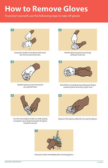 poster-how-to-remove-gloves.jpg
