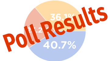Poll Results image.png