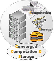 beegfs-combined-compute-and-storage-with
