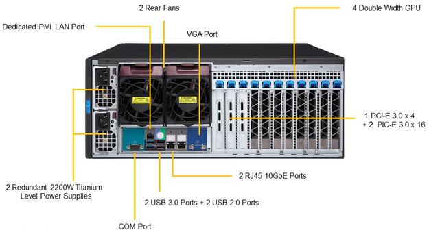 Altezza SX426-16-GPU Rear