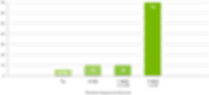nvidia-a100-7x-inference-throughput-mig-