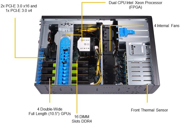 Altezza SX426-16-GPU Top
