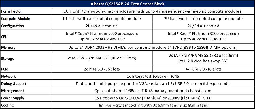 CLX-9200AP-Specs-Table2D.PNG