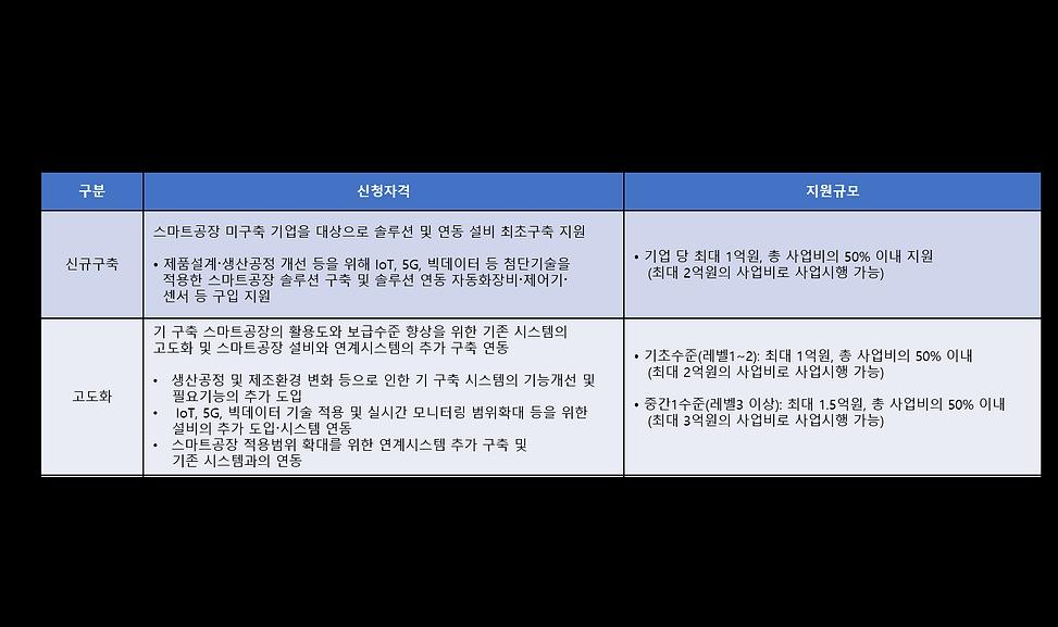 스마트팩토리 보급확산3.png