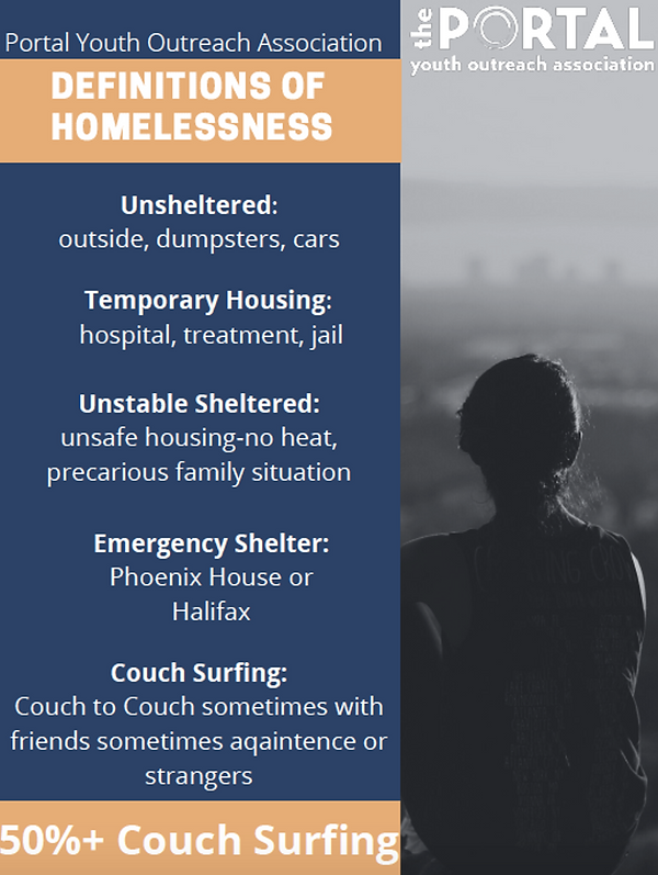 Definitions of Homelessness.png