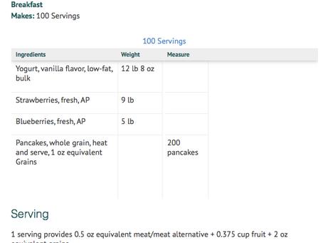Berry Farm to Table Recipe