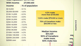Protecting Manitoba's Middle Class