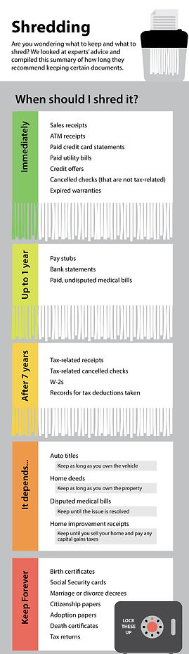 0527-shredding-infographic.jpeg