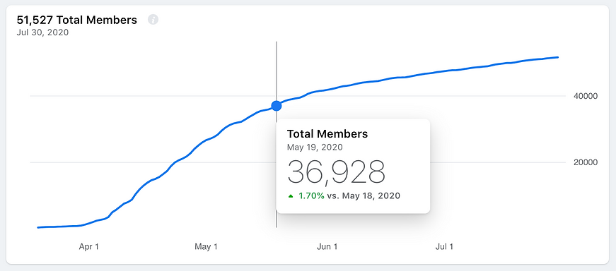 FBgrowth.png