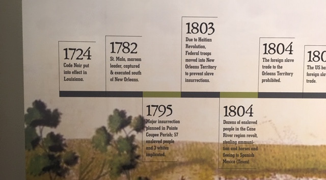 Timeline of slavery