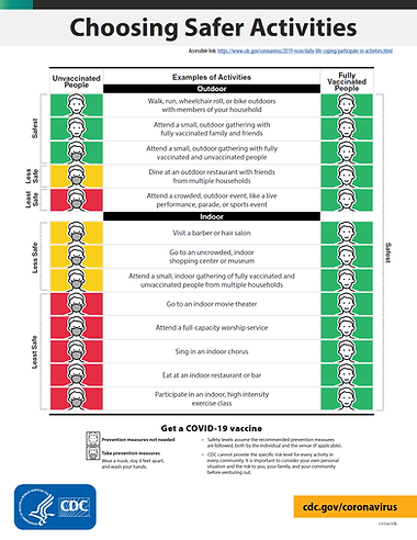 COVID-19 Guidance May 2021.png