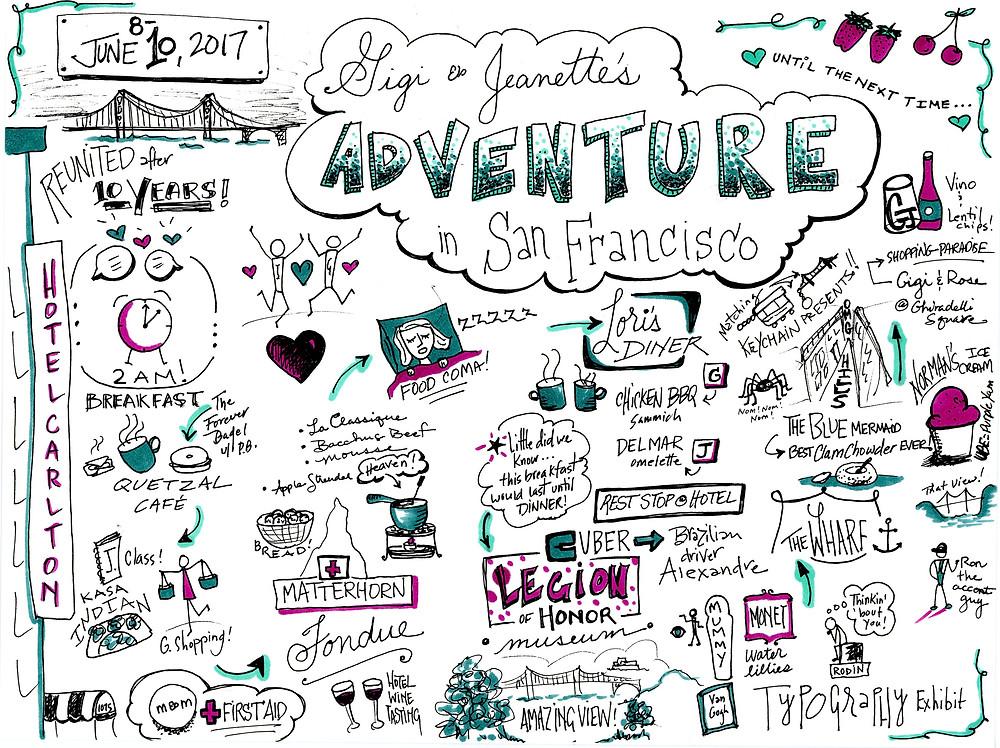 Gigi and Jeanette's Adventure in San Francisco