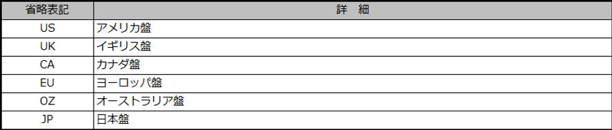 新宿西口アンカーレコードのサイト内ルール