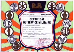 Certificat de position militaire