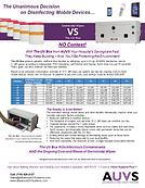 AUVS Disinfection Payback - Cost Compari
