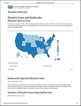 Measles Cases in 2019.jpg