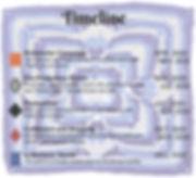 SC Timeline Resized.jpg