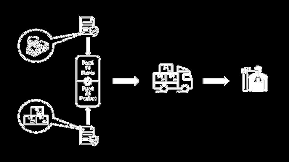 Deal-Room-Diagram.png