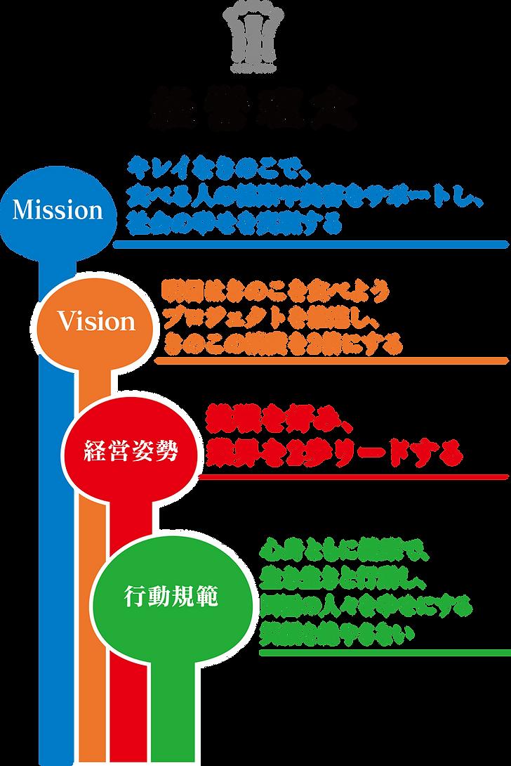 経営理念 HP用.png