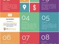 Infografía: checklist para el 2020