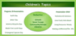 Eco Education for Children