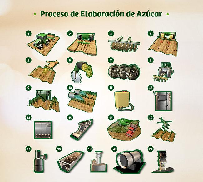AV_Proceso[2] (1).jpg
