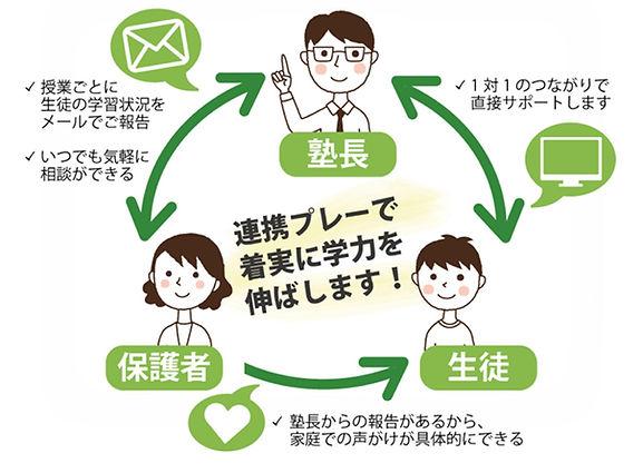 塾のここが違う1-002.jpg
