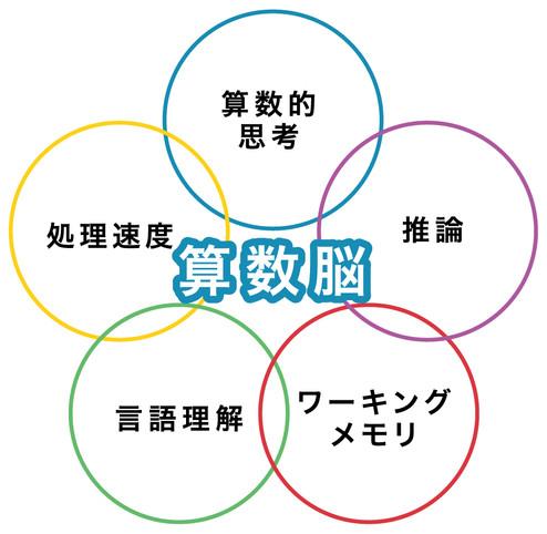 sasshi_soku_shikou-07.jpg