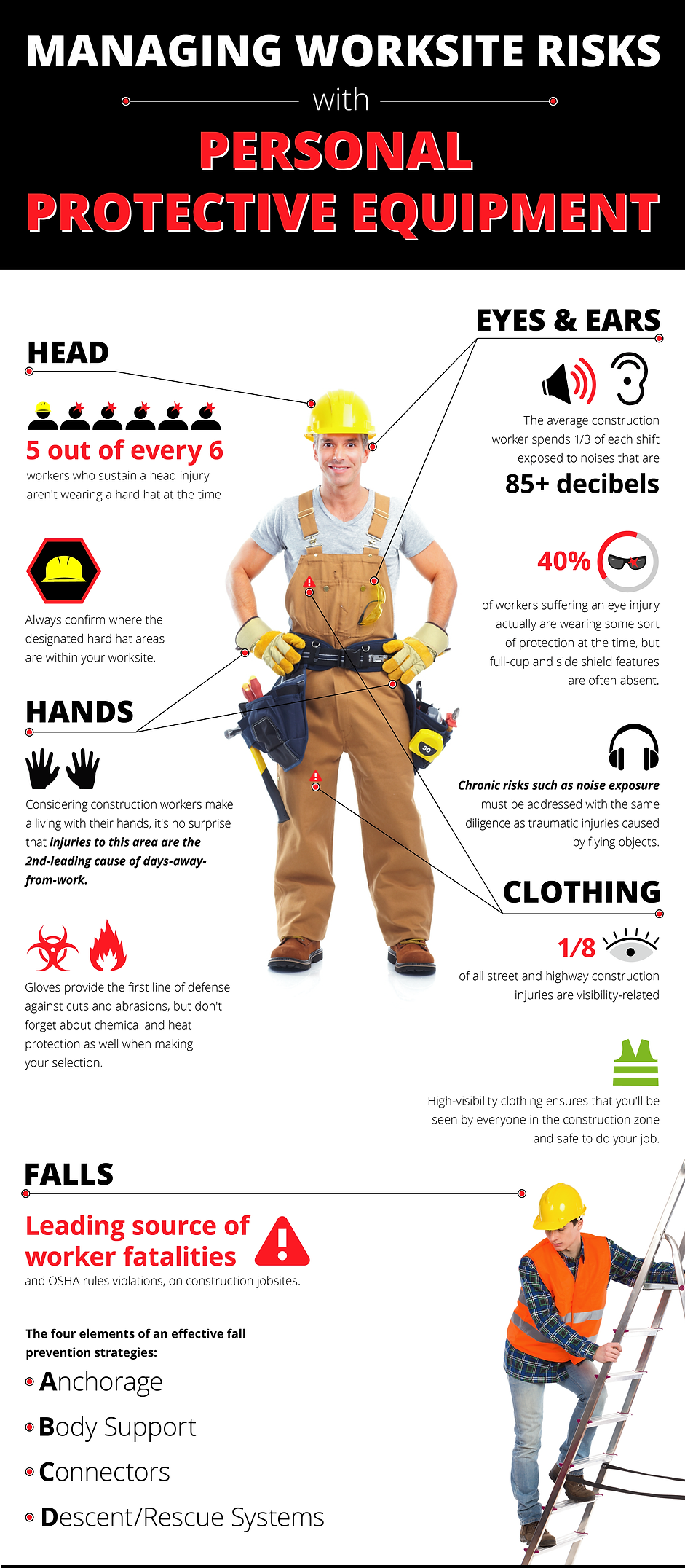 PPE_Infographic (1).png