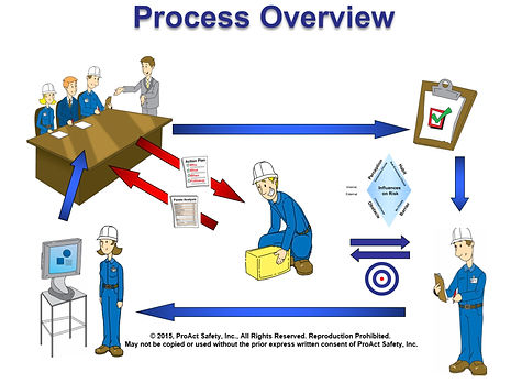 process-overview.jpg