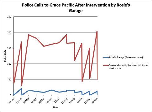 Grace stat.jpg