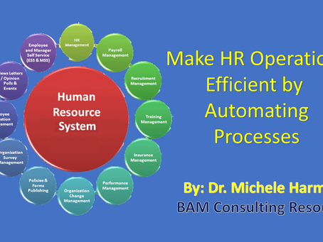 Make HR operations efficient by automating processes