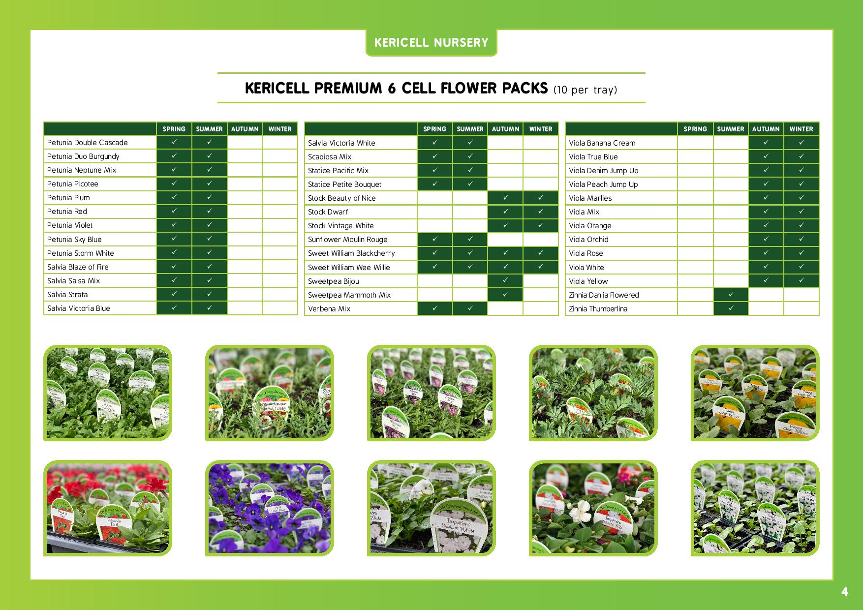 Kericell_Plant Catalogue V7-page-004
