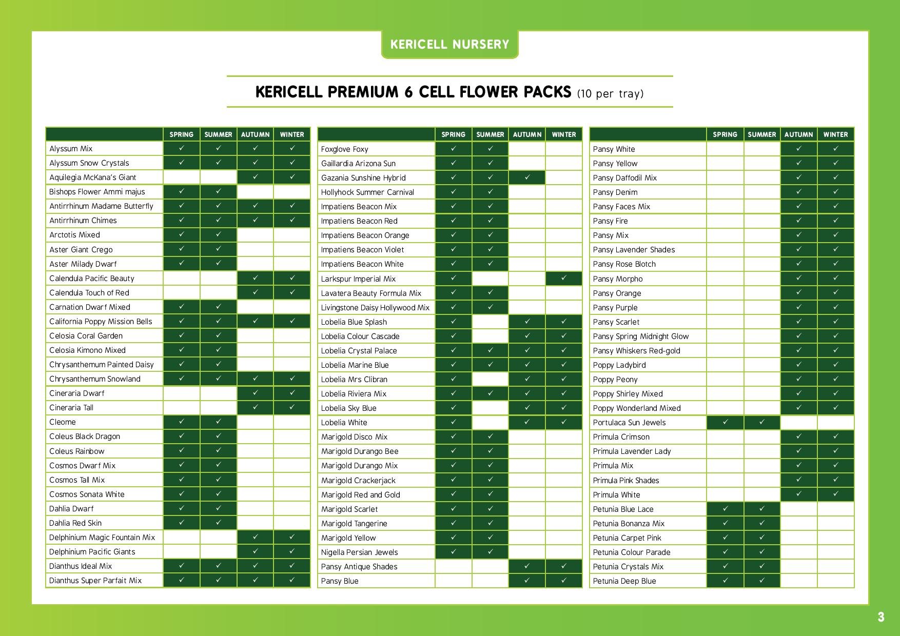 Kericell_Plant Catalogue V7-page-003