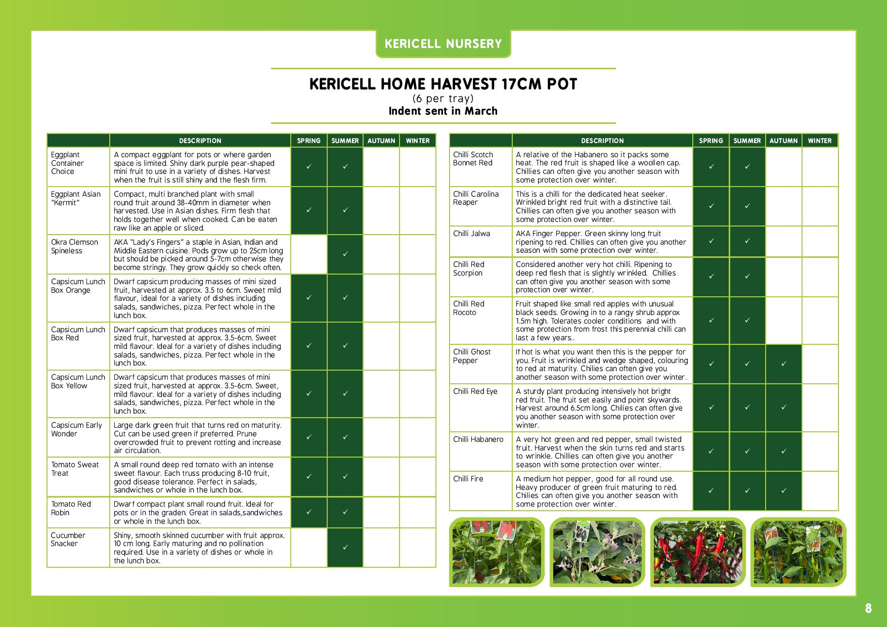 Kericell_Plant Catalogue V7-page-008