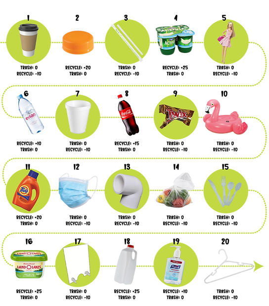 WishCycle Game Items in order-06.png