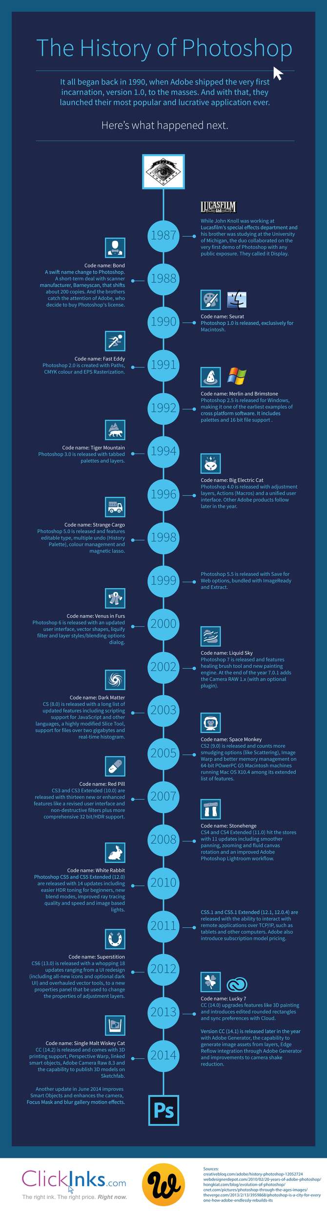 INFOGRAPHIC: THE HISTORY OF PHOTOSHOP BY WEBDESIGNERDEPOT STAFF · WEB DESIGN · MAY 7, 2015