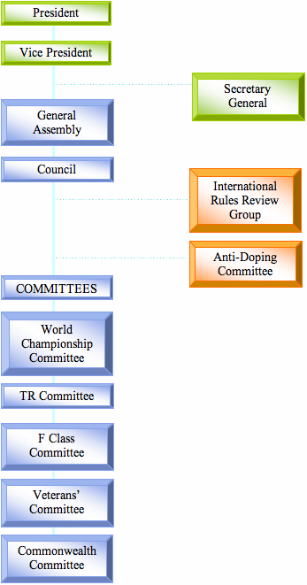 ICFRA-Structure.bmp