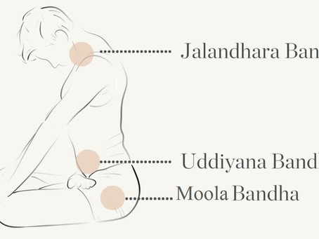 Maha Bandha (great lock)
