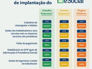 Como será o faseamento da implantação do eSocial?