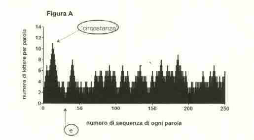 GraficoPergola.jpg