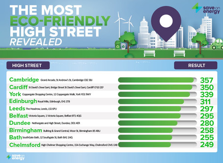 The most eco friendly high street revealed